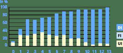 dementie-abena-hulp-verzorging-400x174