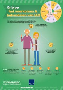 grip op het voorkomen en behandelen van een IAD